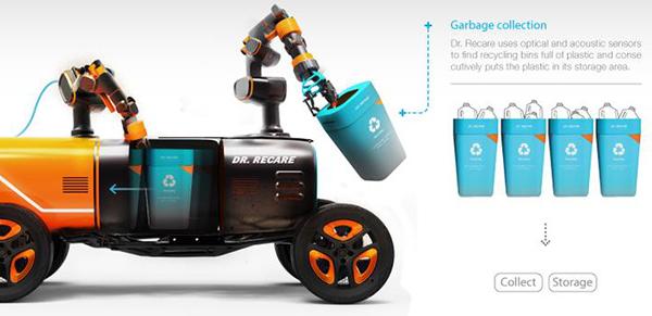 dr recare 3d printing robot 3