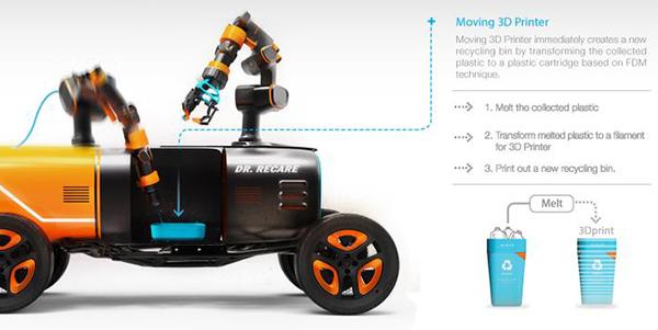 dr recare 3d printing robot 4