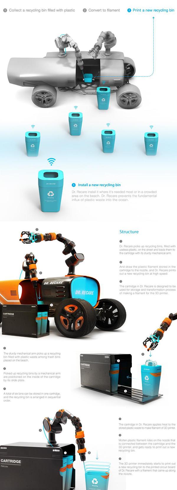dr recare 3d printing robot 6